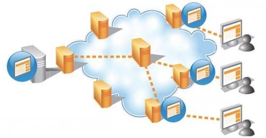 网站建设完成后借力CDN可实现安全快速稳定运行