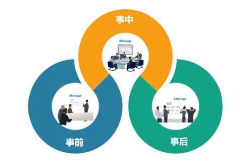 对项目负责是网站建设开发管理的最高宗旨