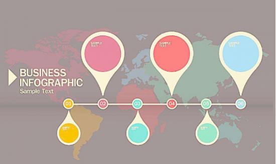 理清需求弄懂方向才能将网站设计制作真正做好