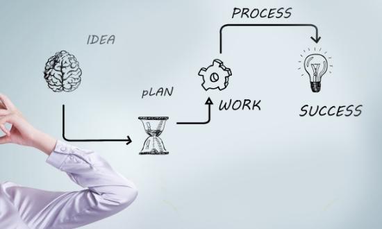 规范而严谨的流程在高质量网站建设过程中不能缺少